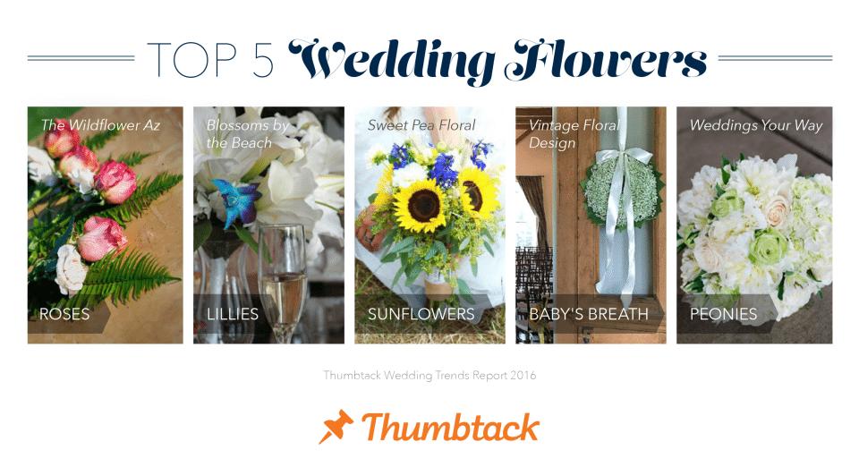 Flowers - Thumbtack 2016 Wedding Trends Report